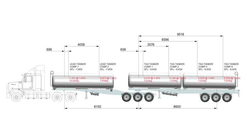 general purpose semi tanker products